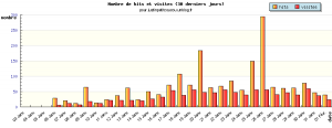graph.php_type_month justin 1